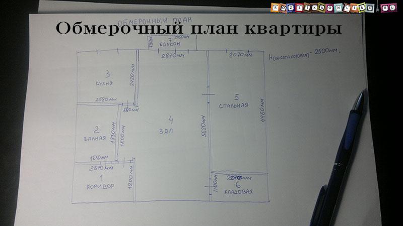 Как сделать планировку квартиры самостоятельно - Твой рабочий стол