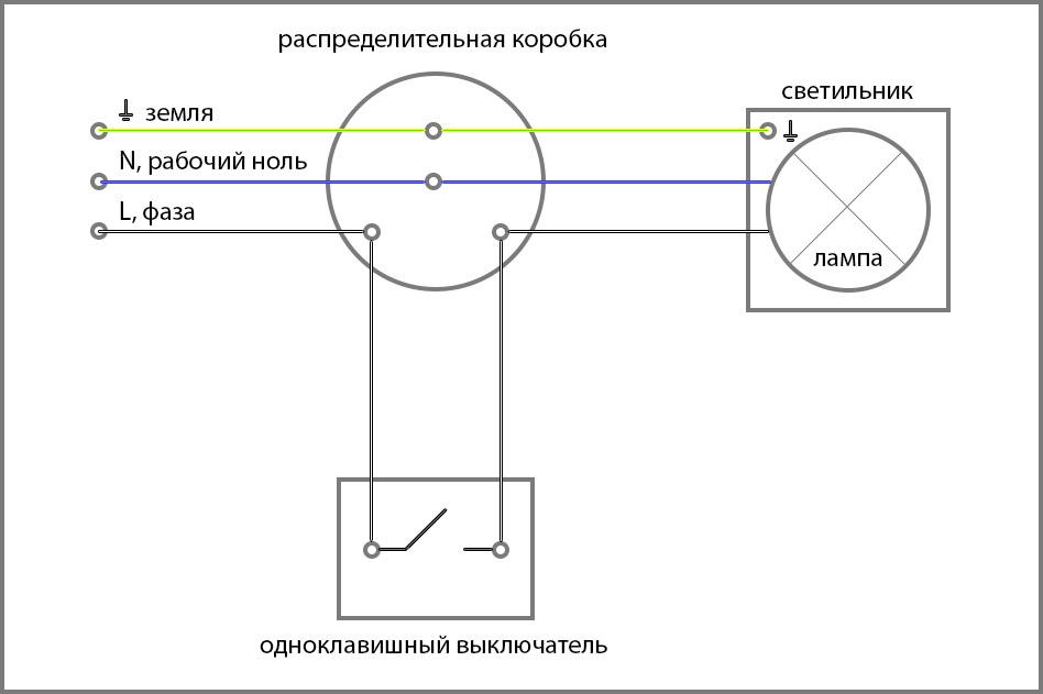 выключателем, схема