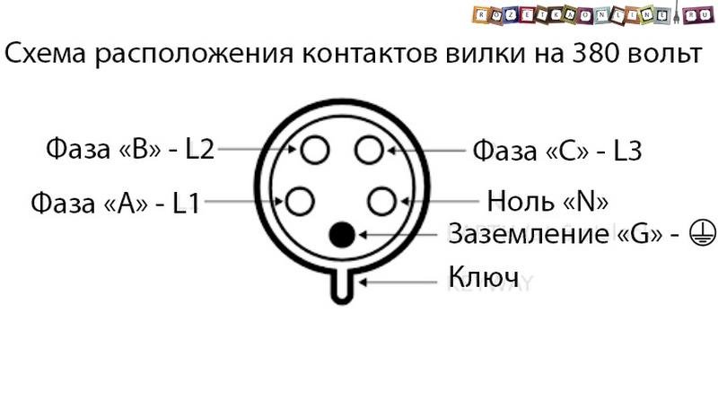 Схема расположения контактов у