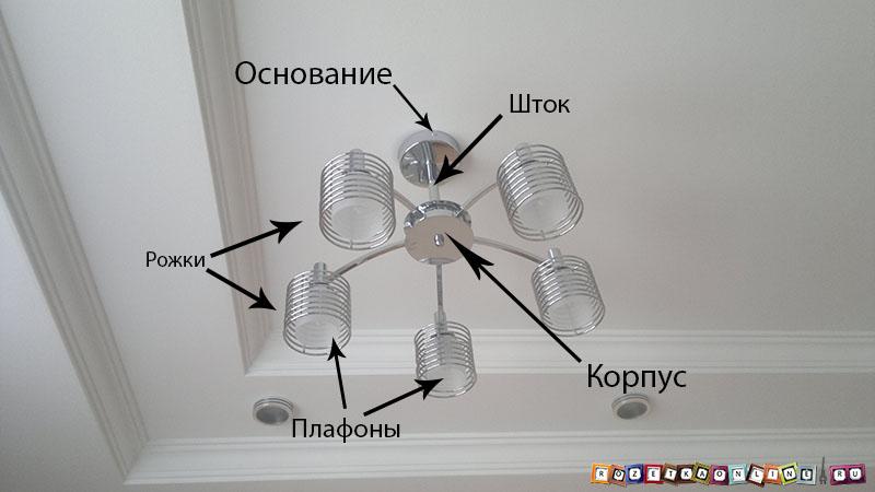 инструкция по сборке люстры видео