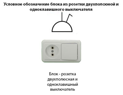 Обозначение блока из розетки и