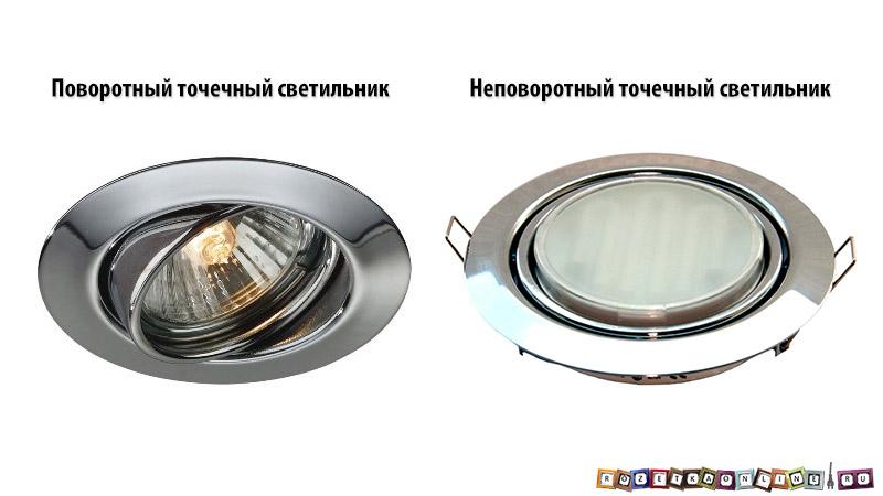 Поворотные и неповоротные точечные светильники на RozetkaOnline.ru