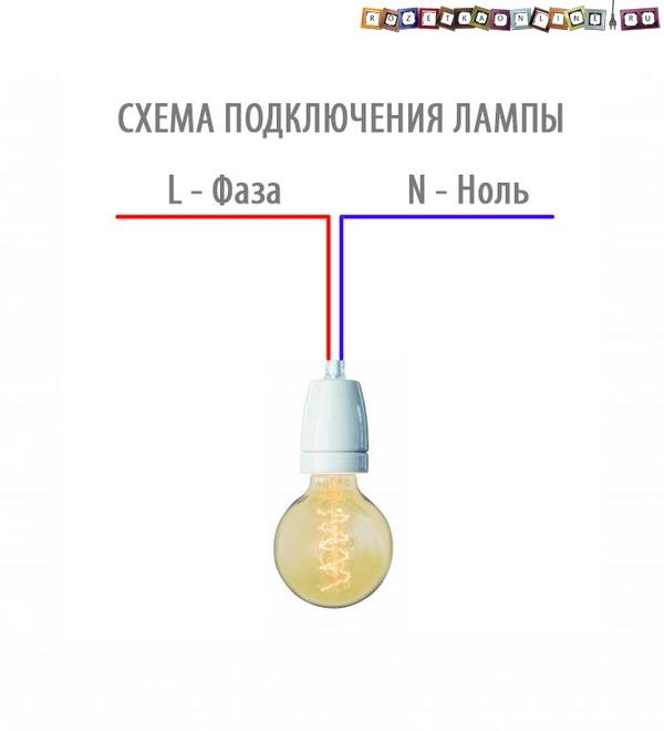 Принцип работы лампы в люстре