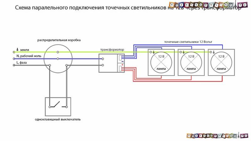 Схема подключения светодиодной ленты при подсветке штор