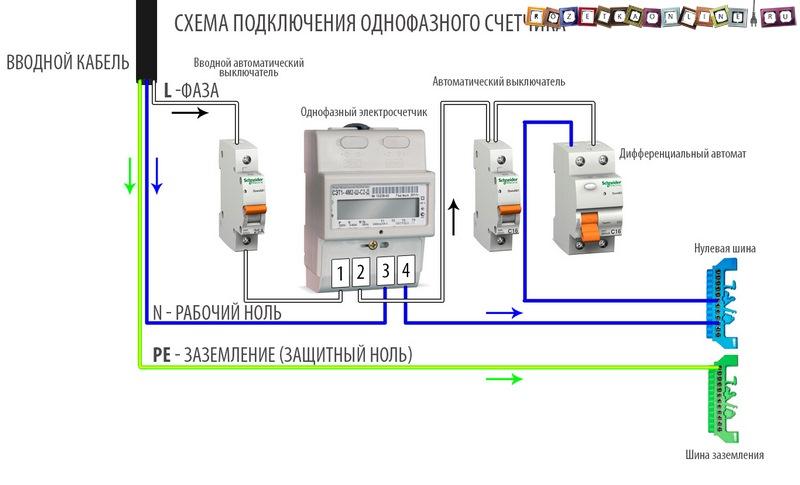 Схема установки электросчетчика