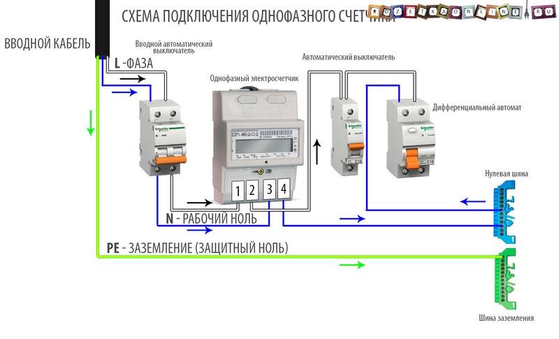 Схема подключения однофазного счетчика и 2 автоматов