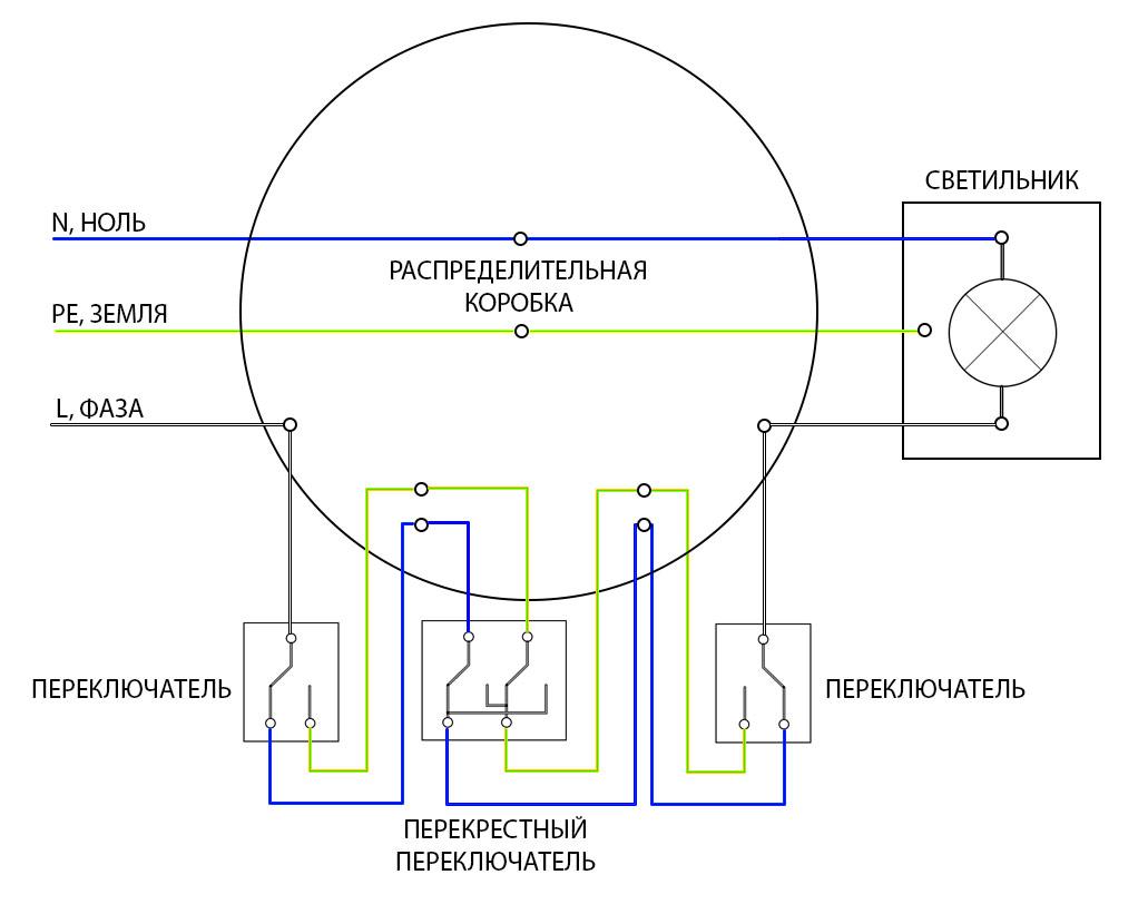 Электрическая схема проходного выключателя фото 65