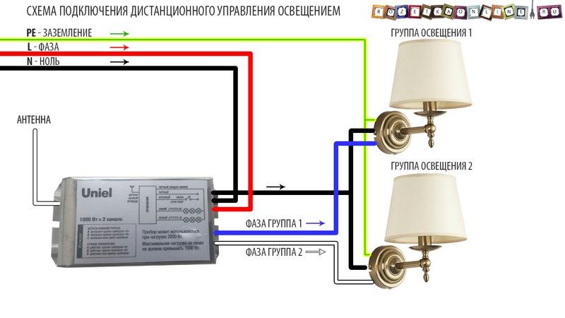 Общая схема подключения системы дистанционного управления освещением