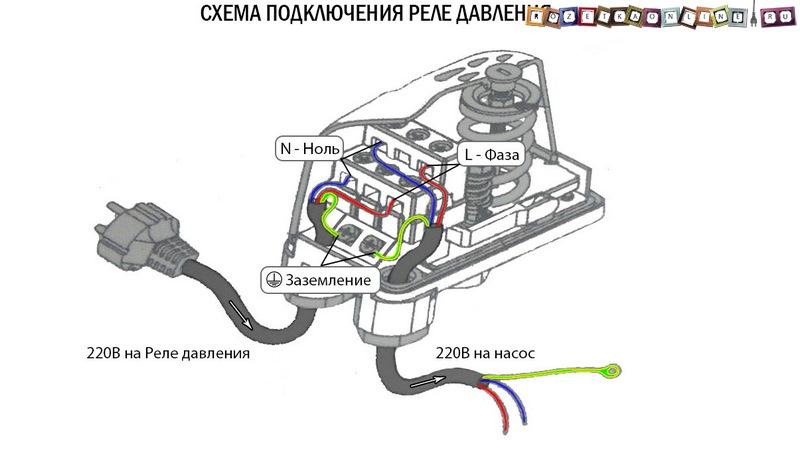 Глубинный насос для скважины схема подключения фото 985