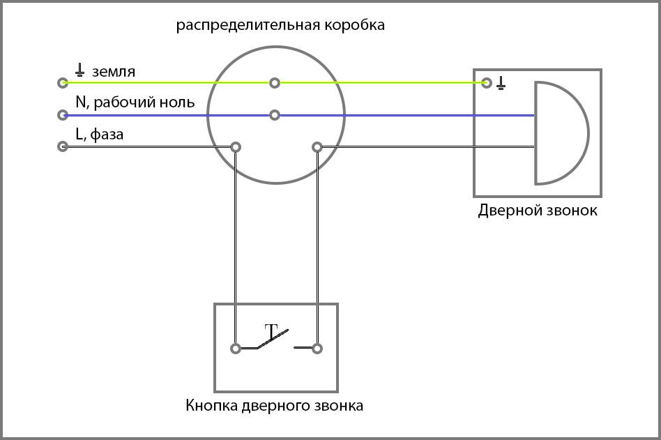 Схема проводное радио
