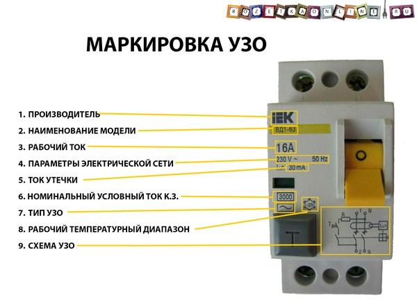 06 Markirovka UZO harakteristiki