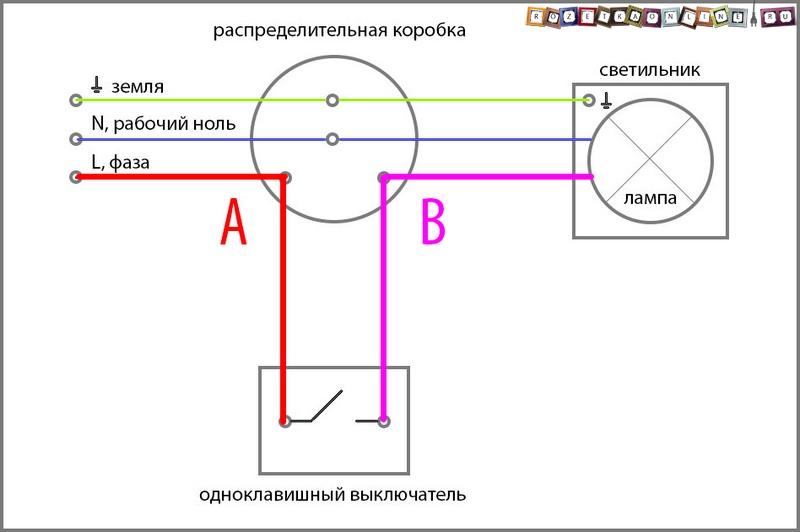 Что значит на схеме l1