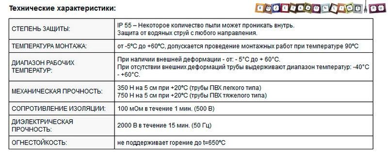 Характеристика ПВХ гофротрубы на сайте производителя ruvinil.ruruvinil.ru