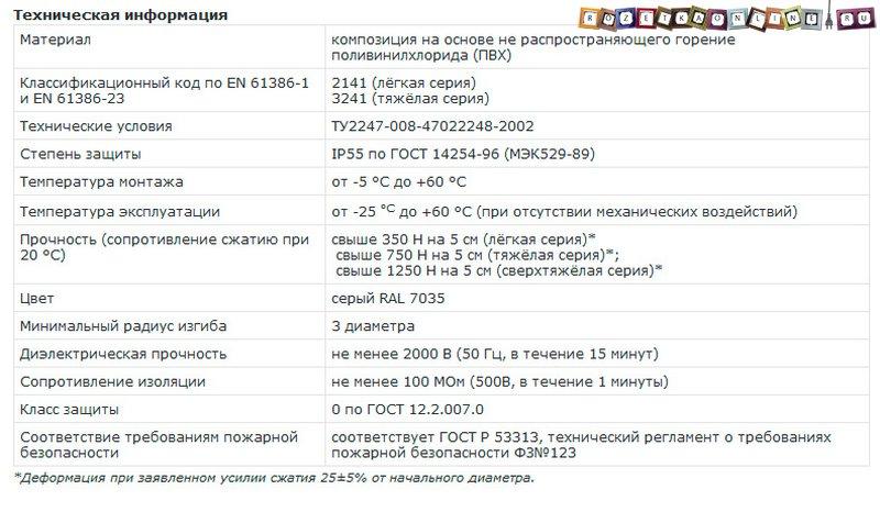 Характеристики электротехичской гофры на сайте производителя DKC.RU