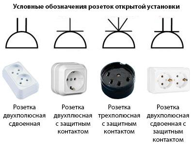 Трафареты и фигуры gost electro for visio состав библиотеки.