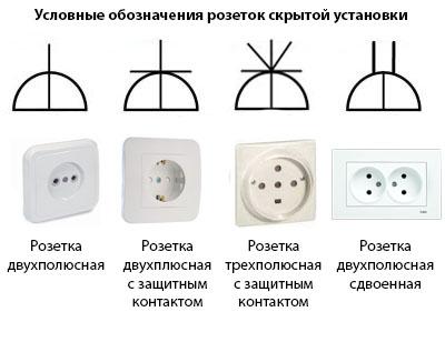 Условные обозначения в электрических схемах розетки выключатели