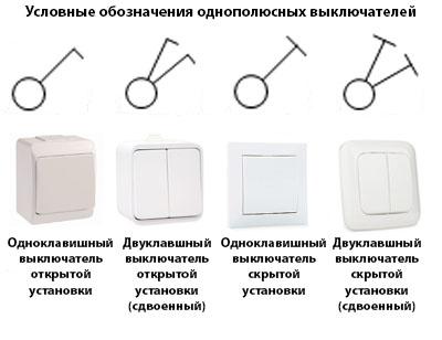 ГОСТ 21. 207-2013 «Система проектной документации для...»