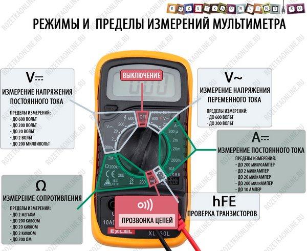 Диапазоны измерений мультиметра