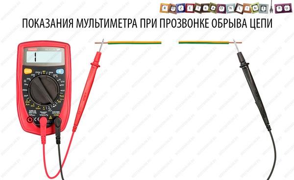 Как мультиметр показывает, что провод поврежден