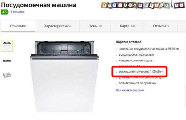 Потребление электричества посудомоечной машиной