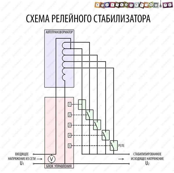 сварочный аппарат кватро 185