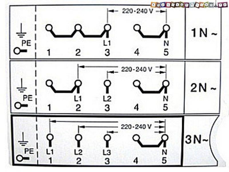 Варианты подключения электрической варочной панели. Трехфазная и однофазная сеть