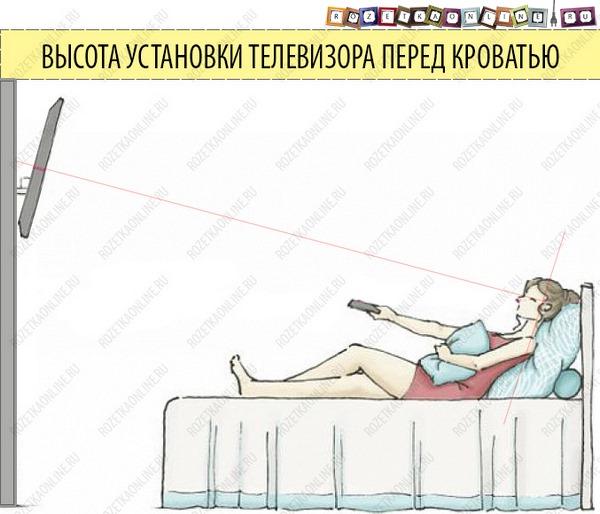 Телевизор перед кроватью на какой высоте